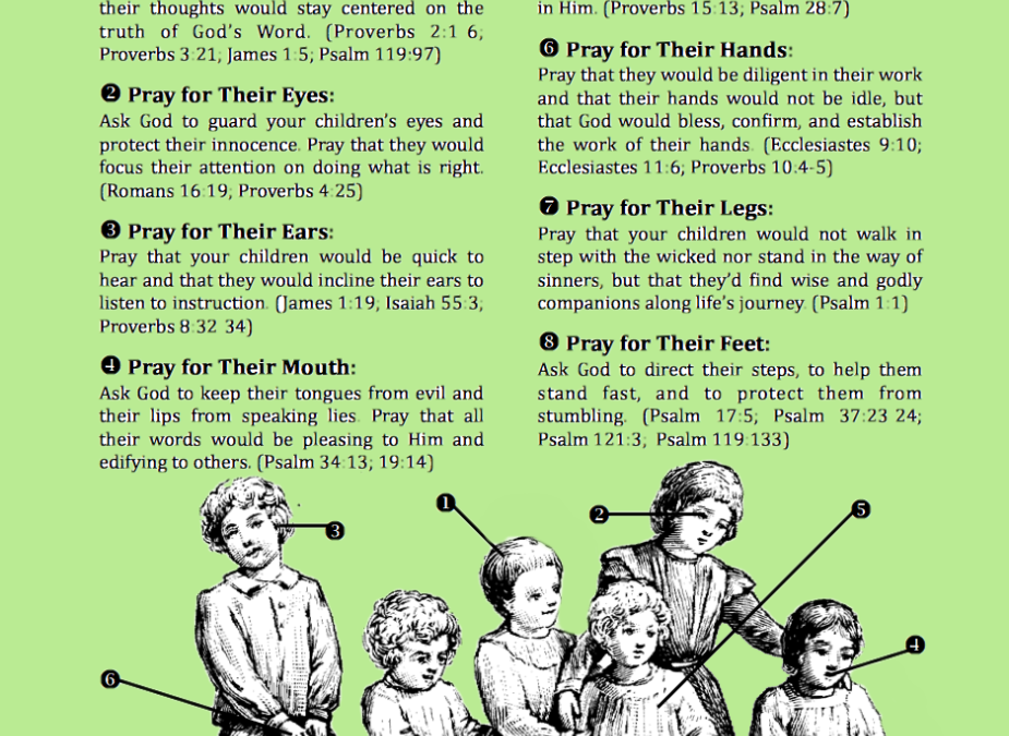Mommy Knows: Praying For Your Kids